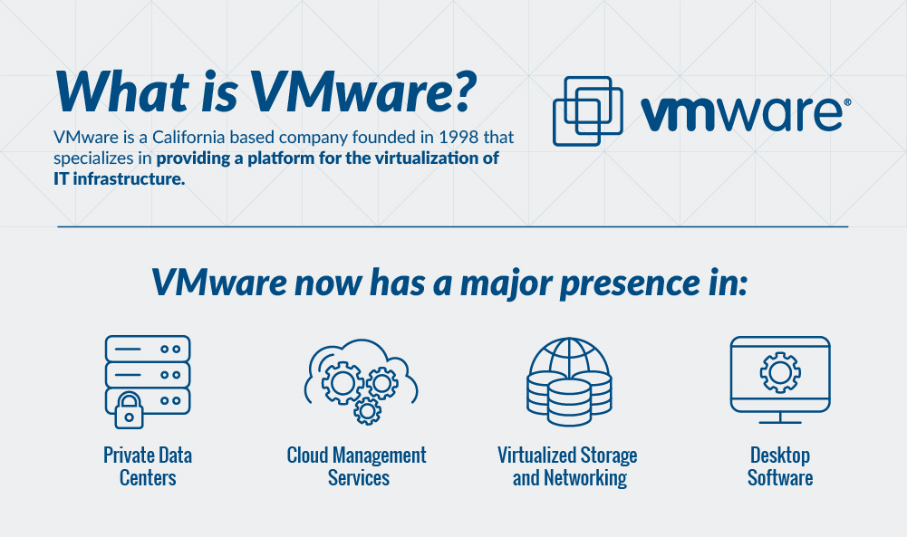 What is vmware infographic