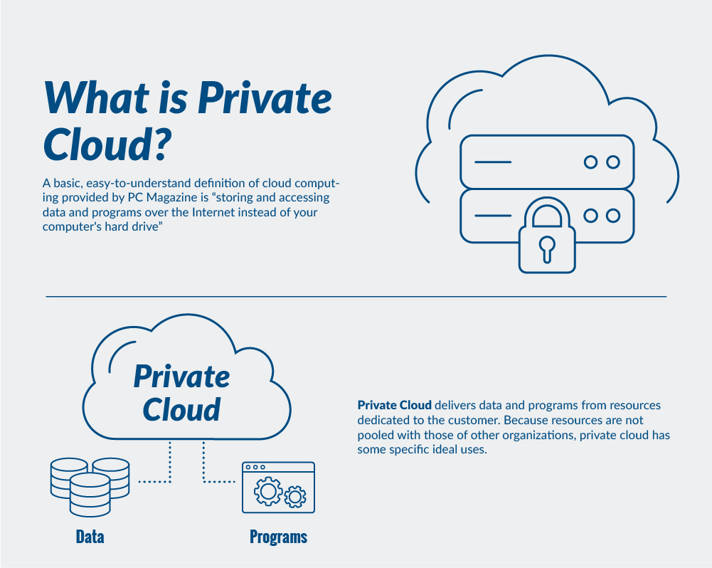 what-is-cloud-infographic