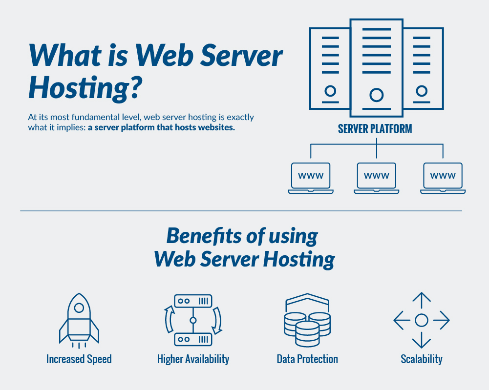 What is web server hosting