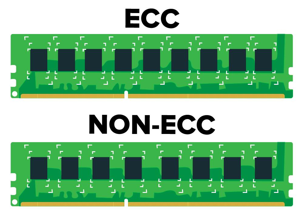 ECC Memory vs  Non-ECC Memory - Why Get ECC Memory?
