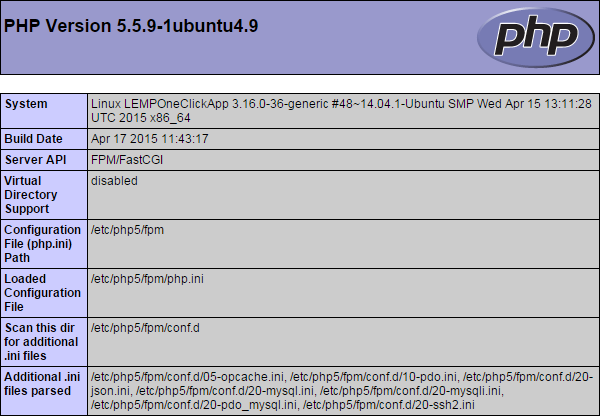 anet-Getting Started with Ubuntu 14.04 LTS - LEMP