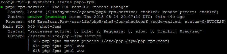 anet-Installing LEMP on Ubuntu 15.04