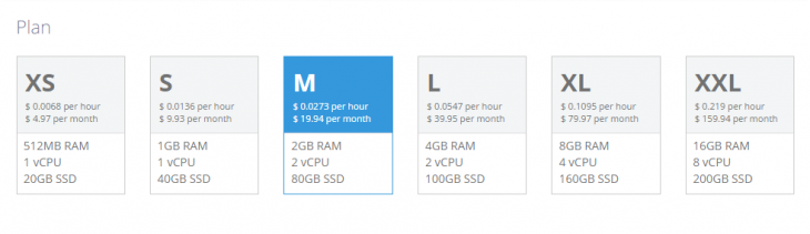 Select your server size.