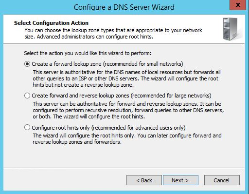 This is the Configure DNS Server Wizard screen output in Windows Server 2012