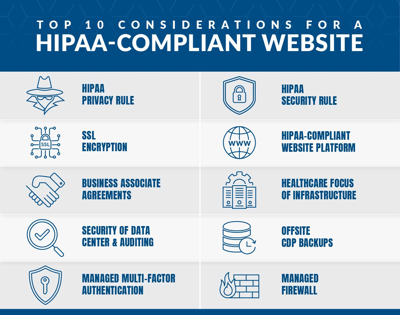 HIPAA-Compliant Website