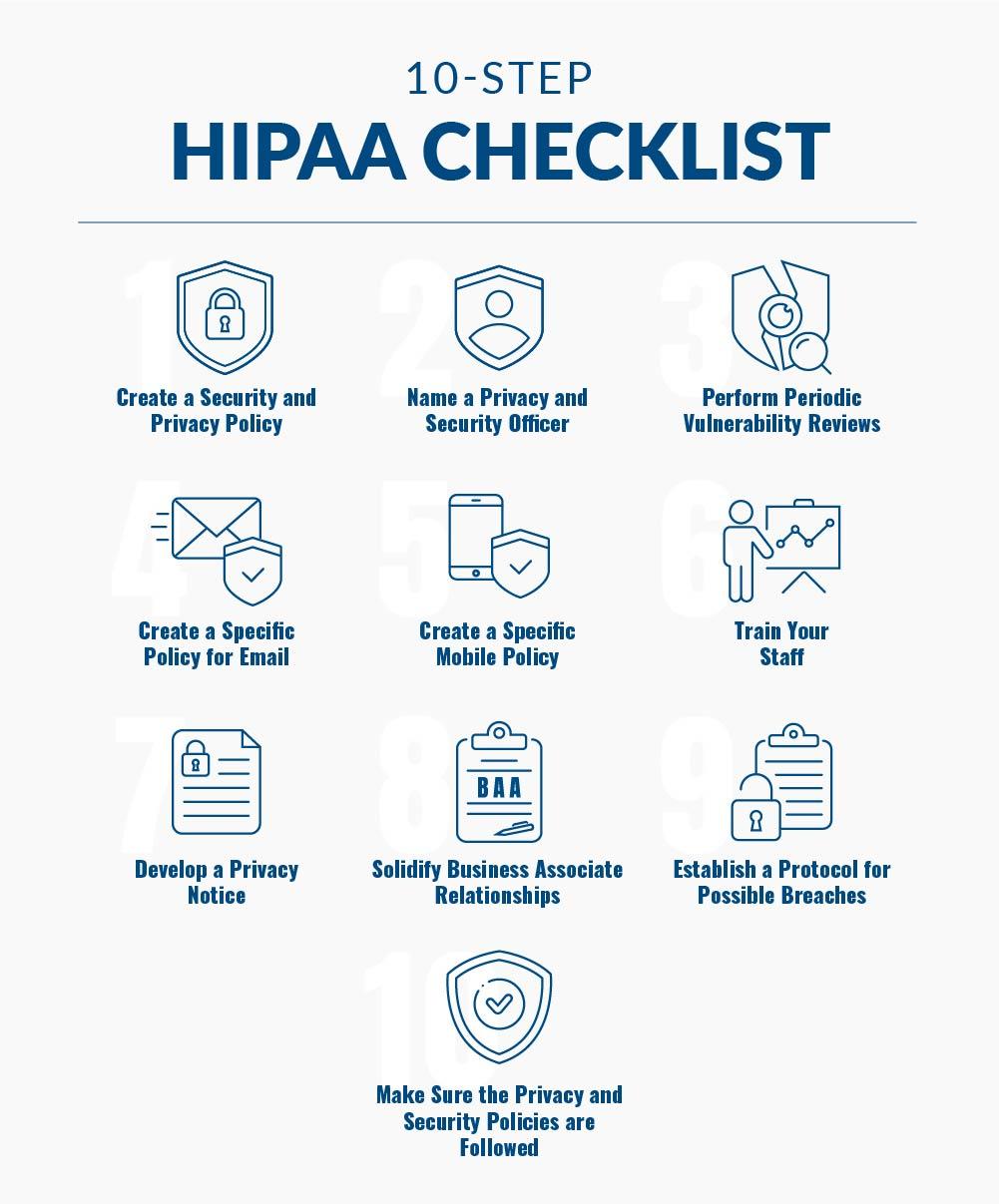 How to become HIPAA Compliant? 10 step HIPAA Checklist.