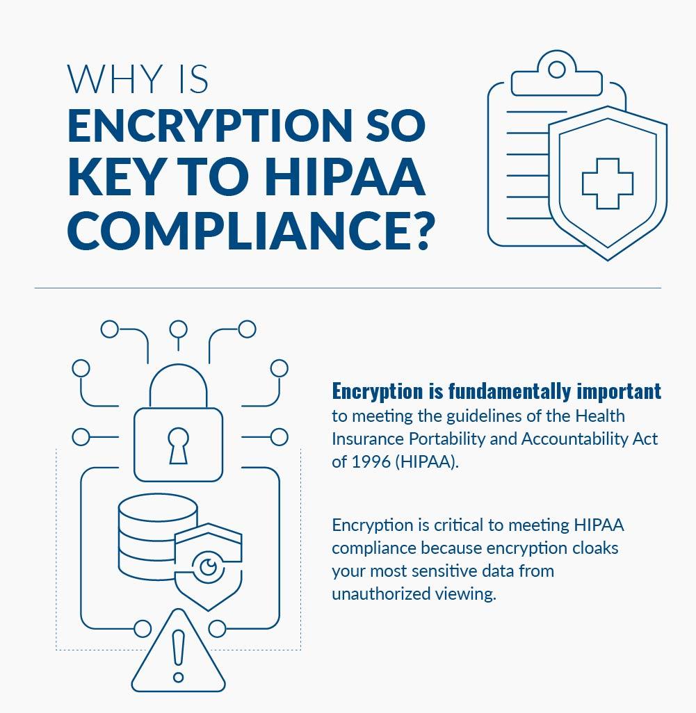 HIPAA Encryption - Why is Encryption So Key to HIPAA Compliance?
