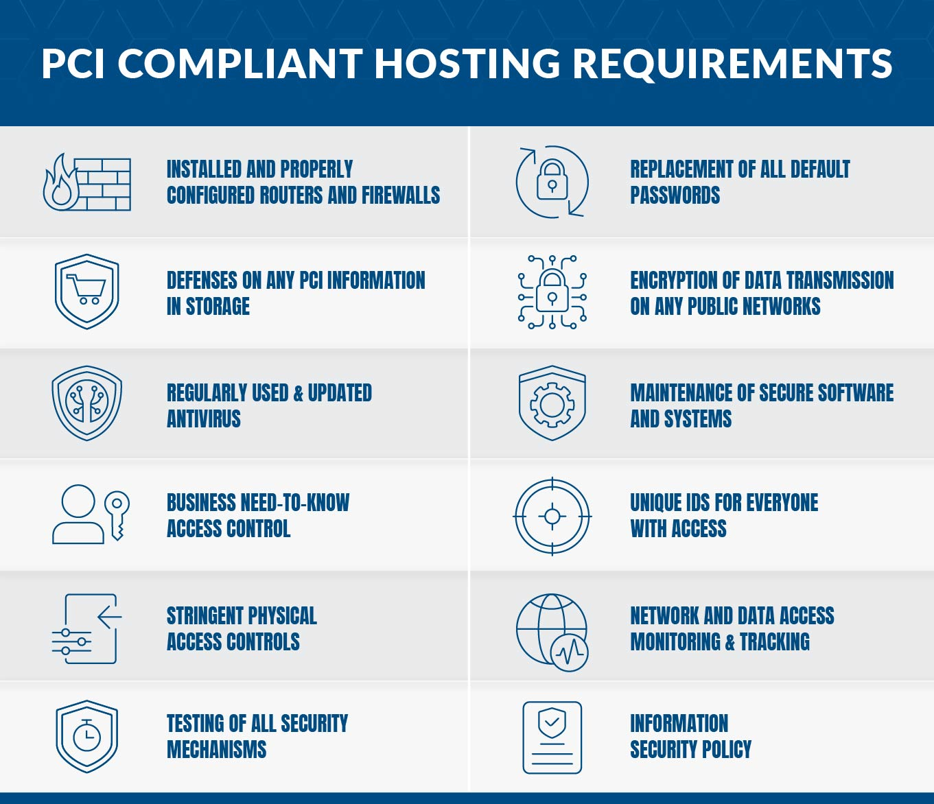 Requirements Infographic