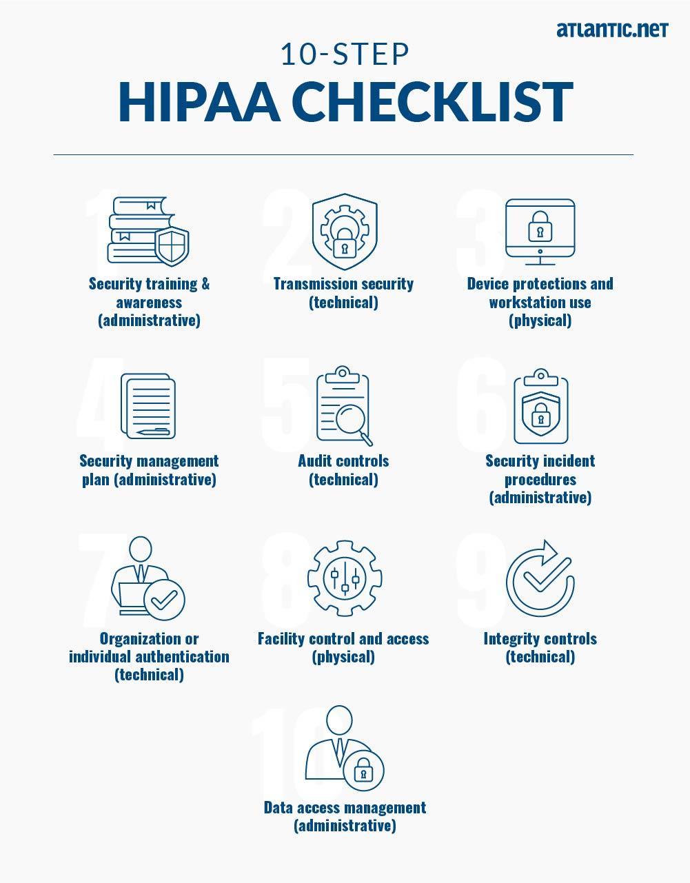 HIPAA-Compliant File Transfer Checklist