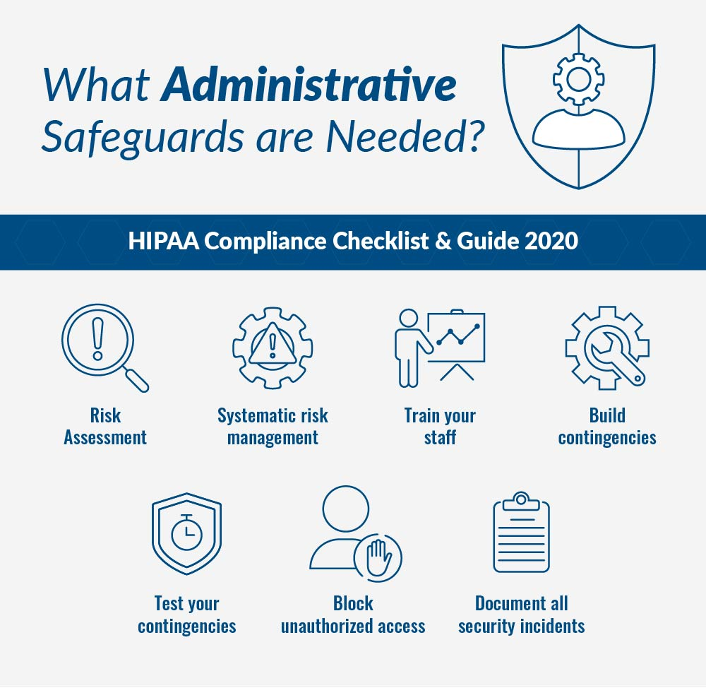 HIPAA Compliance Administrative Safeguards Checklist and Guide
