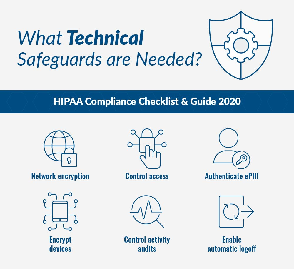 HIPAA Compliance Technical Safeguards Checklist and Guide