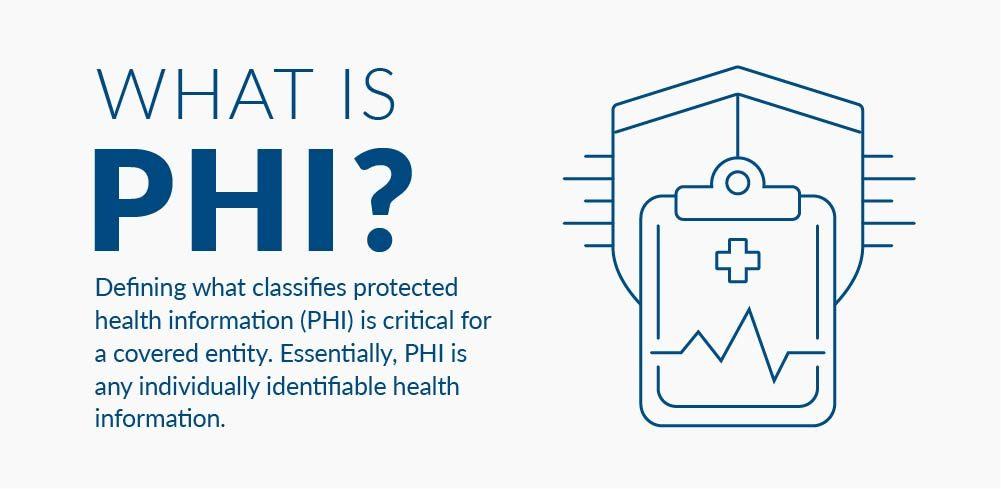 What is Protected Health Information (ePHI)