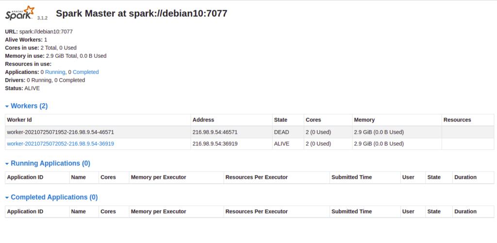 Apache Spark Dashboard
