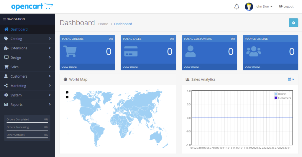 Opencart Dashboard Page